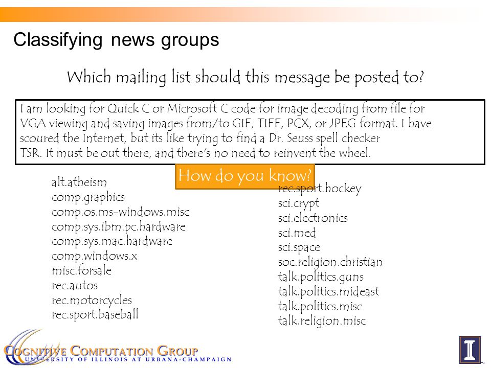 Classifying news groups Which mailing list should this message be posted to.