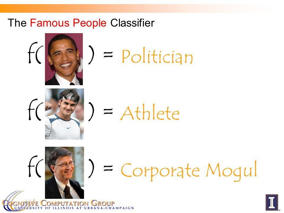 The Famous People Classifier f( ) = Politician f( ) = Athlete f( ) = Corporate Mogul