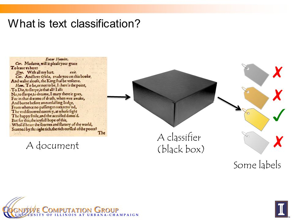 What is text classification ✓ ✗ ✗ ✗ A document Some labels A classifier (black box)