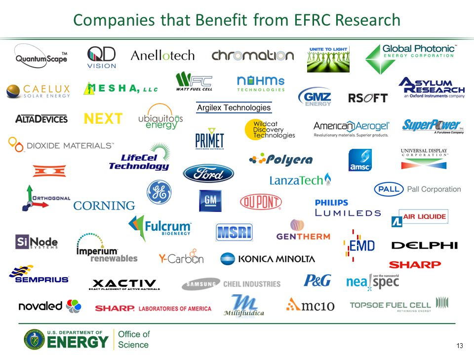 Companies that Benefit from EFRC Research 13