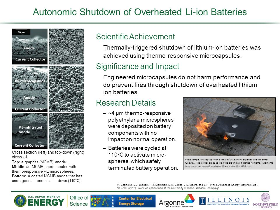 14 Autonomic Shutdown of Overheated Li-ion Batteries Scientific Achievement Thermally-triggered shutdown of lithium-ion batteries was achieved using thermo-responsive microcapsules.
