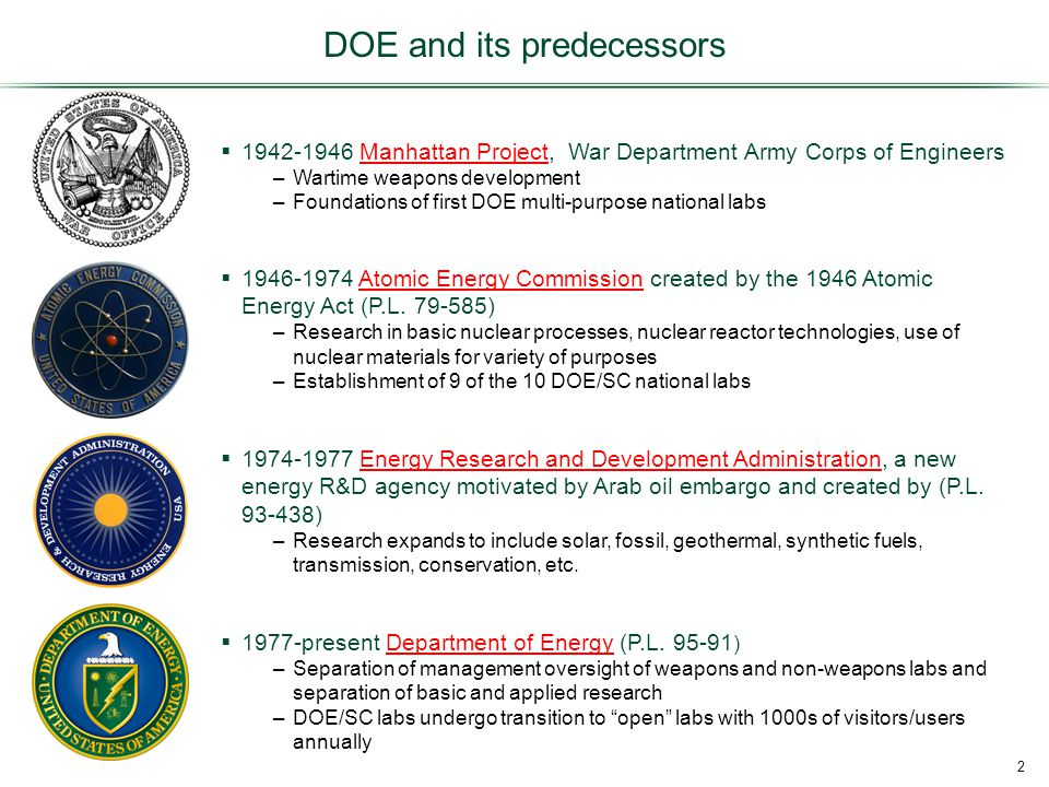 DOE and its predecessors 2  1942-1946 Manhattan Project, War Department Army Corps of Engineers –Wartime weapons development –Foundations of first DOE multi-purpose national labs  1946-1974 Atomic Energy Commission created by the 1946 Atomic Energy Act (P.L.