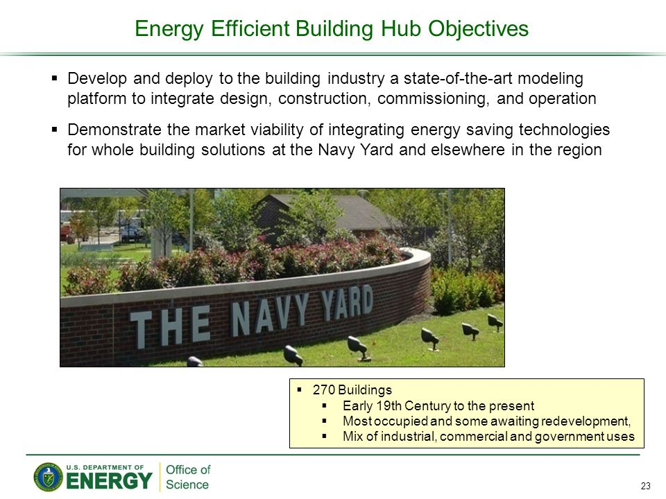 Energy Efficient Building Hub Objectives 23  Develop and deploy to the building industry a state-of-the-art modeling platform to integrate design, construction, commissioning, and operation  Demonstrate the market viability of integrating energy saving technologies for whole building solutions at the Navy Yard and elsewhere in the region  270 Buildings  Early 19th Century to the present  Most occupied and some awaiting redevelopment,  Mix of industrial, commercial and government uses