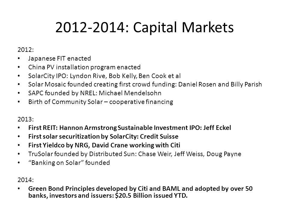 2012-2014: Capital Markets 2012: Japanese FIT enacted China PV installation program enacted SolarCity IPO: Lyndon Rive, Bob Kelly, Ben Cook et al Sola