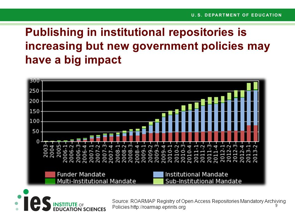 Publishing in institutional repositories is increasing but new government policies may have a big impact 9 Source: ROARMAP Registry of Open Access Repositories Mandatory Archiving Policies http://roarmap.eprints.org