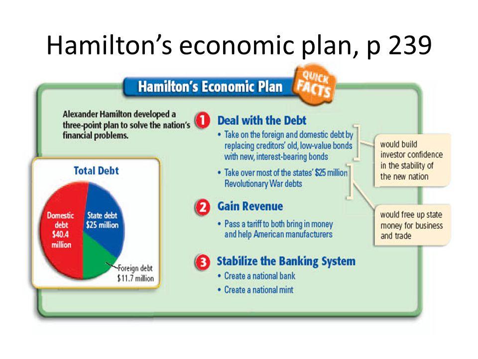 Hamilton's economic plan, p 239