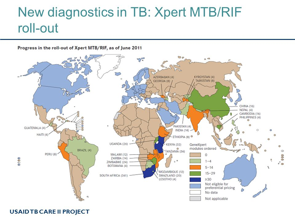 USAID TB CARE II PROJECT New diagnostics in TB: Xpert MTB/RIF roll-out