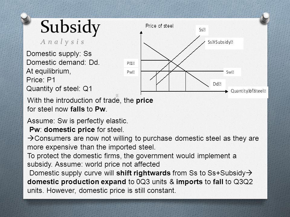 Subsidy Domestic supply: Ss Domestic demand: Dd.