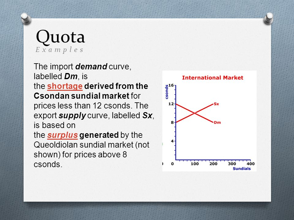 Quota The import demand curve, labelled Dm, is the shortage derived from the Csondan sundial market for prices less than 12 csonds.