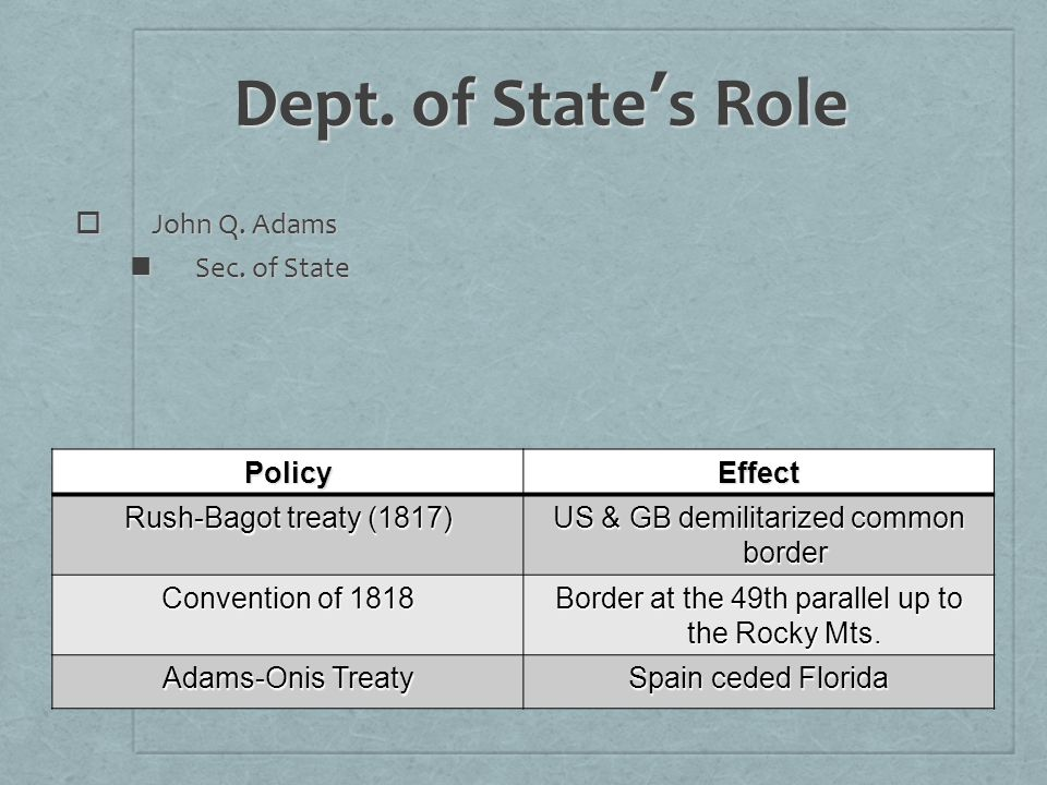 Dept. of State's Role  John Q. Adams Sec. of State Sec. of State PolicyEffect Rush-Bagot treaty (1817) US & GB demilitarized common border Convention