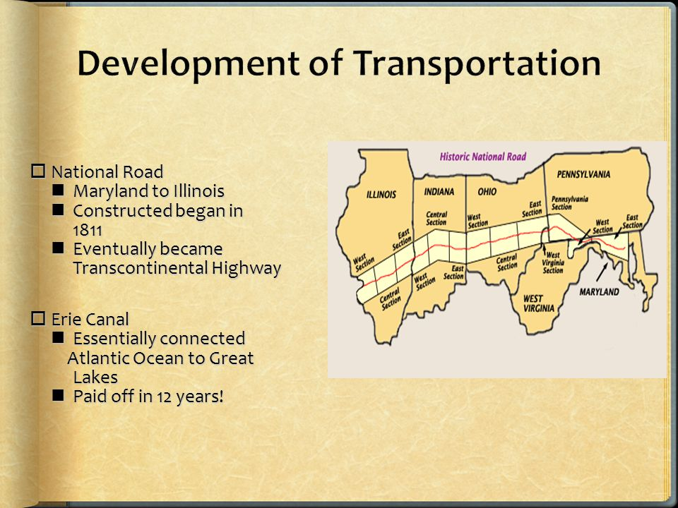  National Road Maryland to Illinois Maryland to Illinois Constructed began in Constructed began in1811 Eventually became Eventually became Transcontinental Highway  Erie Canal Essentially connected Essentially connected Atlantic Ocean to Great Atlantic Ocean to Great Lakes Lakes Paid off in 12 years.