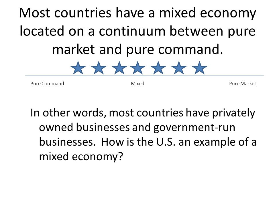 Most countries have a mixed economy located on a continuum between pure market and pure command.