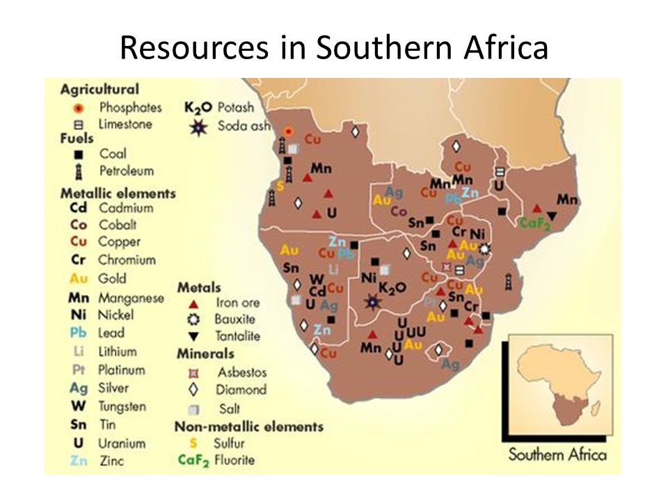 Resources in Southern Africa