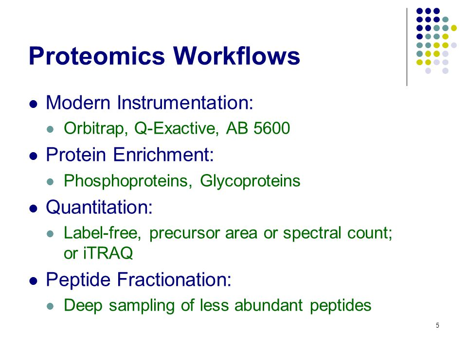 Proteomics Workflows Modern Instrumentation: Orbitrap, Q-Exactive, AB 5600 Protein Enrichment: Phosphoproteins, Glycoproteins Quantitation: Label-free, precursor area or spectral count; or iTRAQ Peptide Fractionation: Deep sampling of less abundant peptides 5