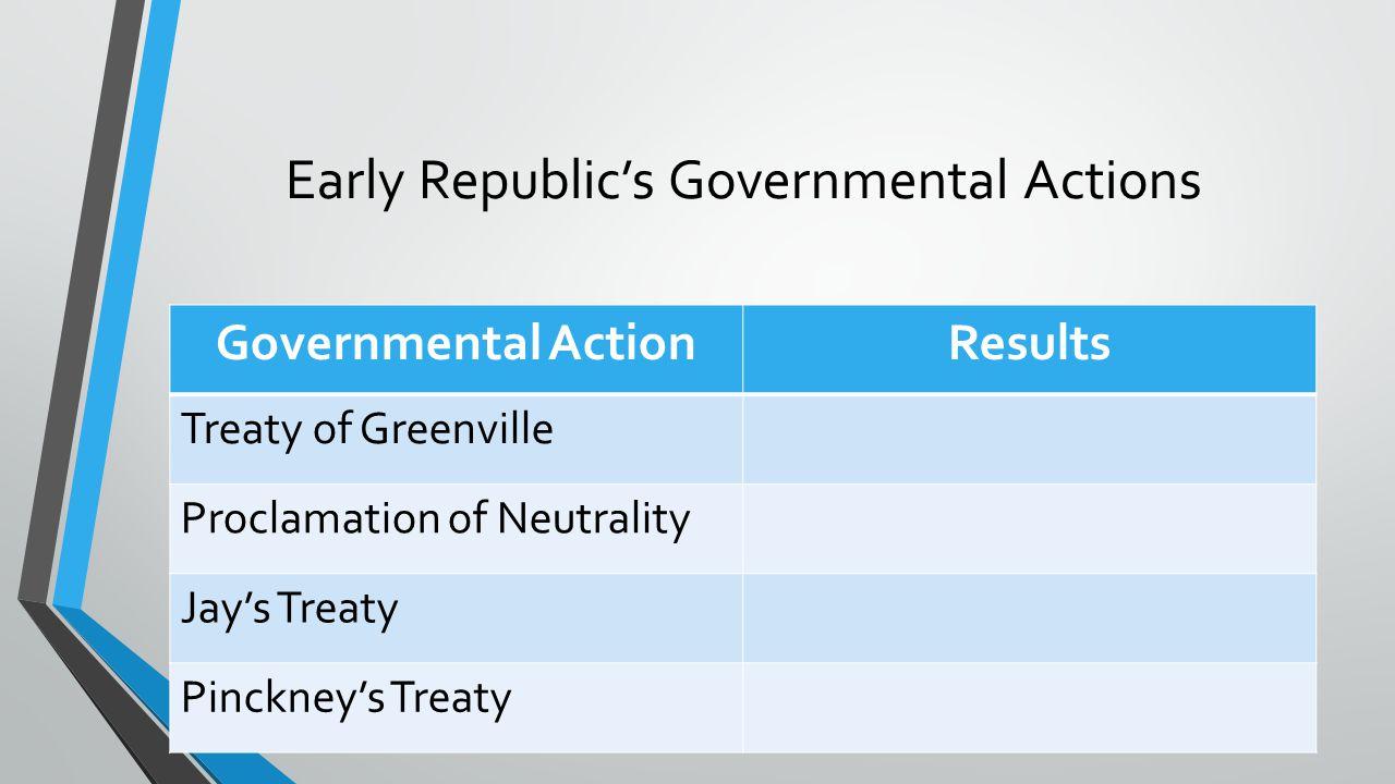 Early Republic's Governmental Actions Governmental ActionResults Treaty of Greenville Proclamation of Neutrality Jay's Treaty Pinckney's Treaty
