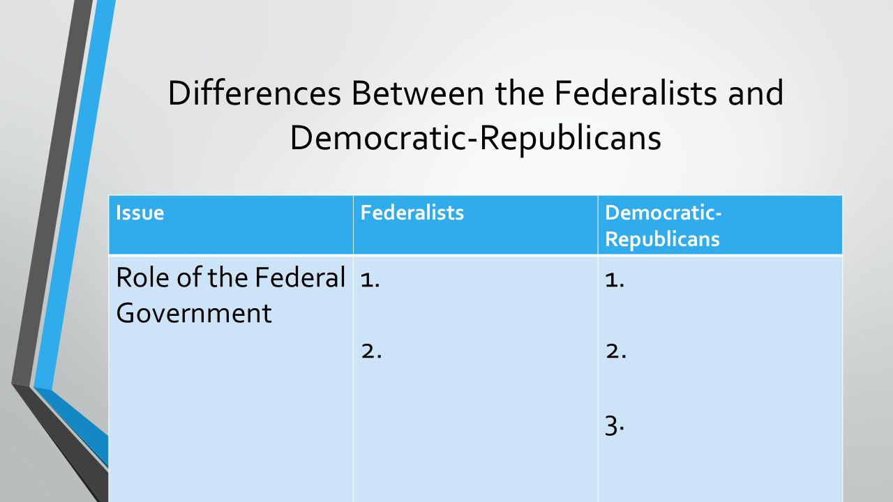 Differences Between the Federalists and Democratic-Republicans IssueFederalistsDemocratic- Republicans Role of the Federal Government 1. 2. 1. 2. 3.