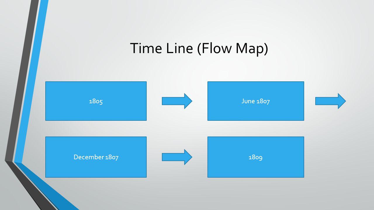 Time Line (Flow Map) 1805June 1807 December 18071809