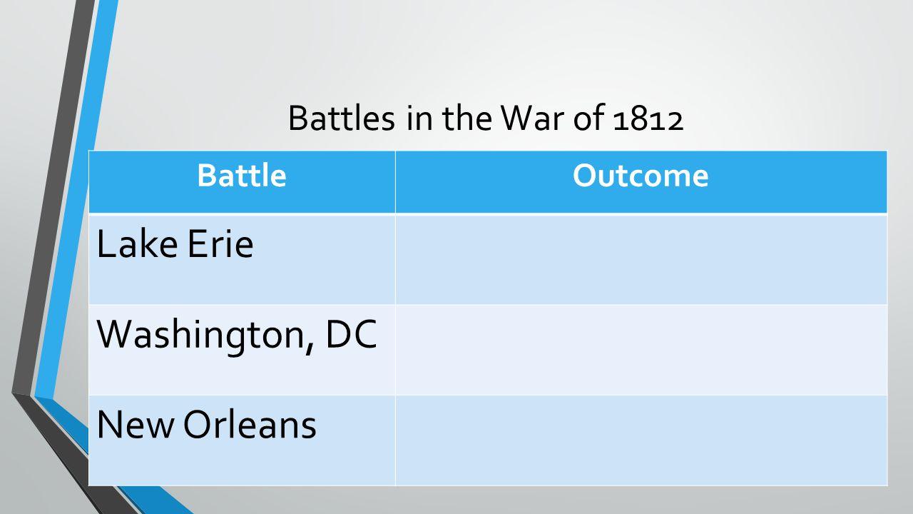 Battles in the War of 1812 BattleOutcome Lake Erie Washington, DC New Orleans