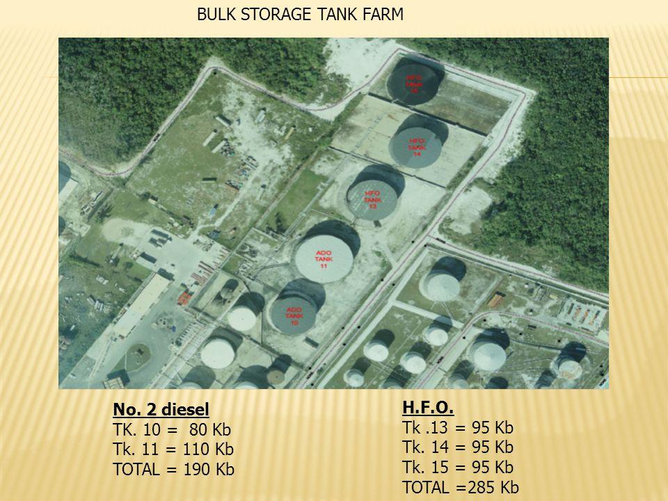 No. 2 diesel TK. 10 = 80 Kb Tk. 11 = 110 Kb TOTAL = 190 Kb H.F.O.