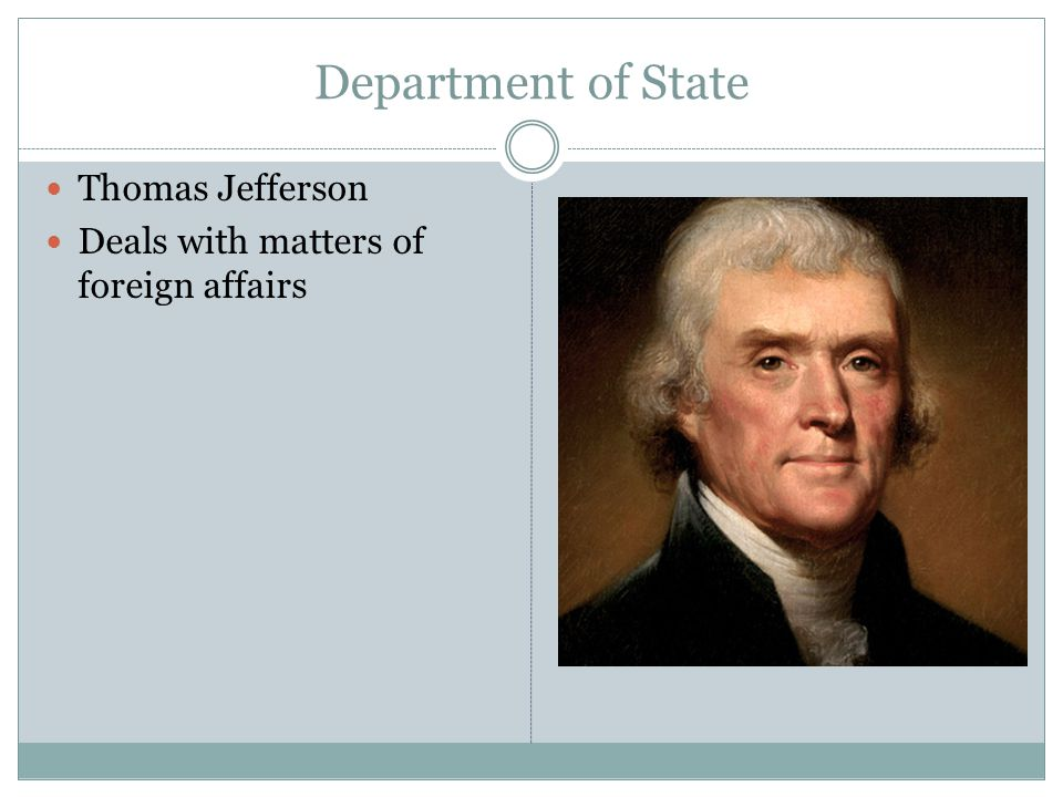 Department of State Thomas Jefferson Deals with matters of foreign affairs