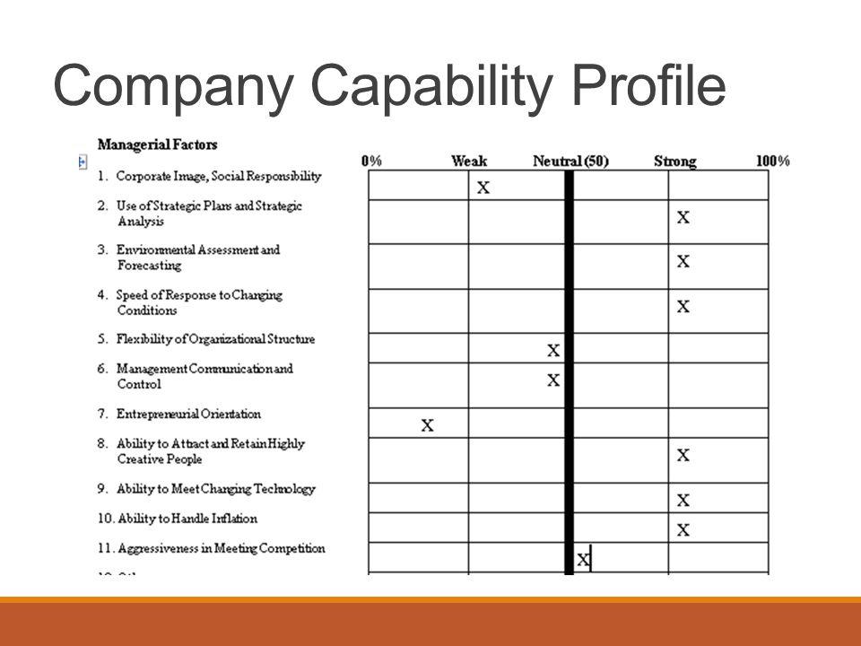 Company Capability Profile