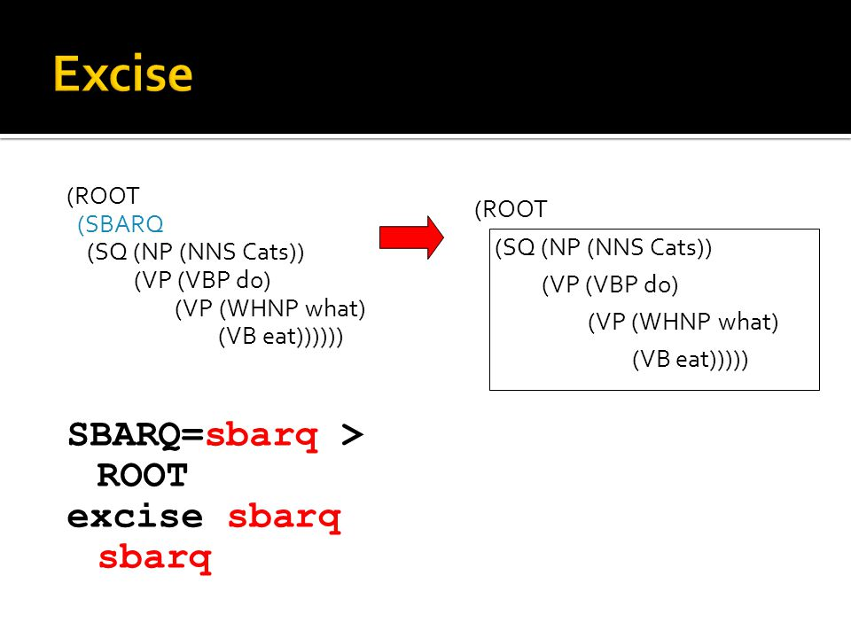 (ROOT (SBARQ (SQ (NP (NNS Cats)) (VP (VBP do) (VP (WHNP what) (VB eat)))))) SBARQ=sbarq > ROOT excise sbarq sbarq (ROOT (SQ (NP (NNS Cats)) (VP (VBP do) (VP (WHNP what) (VB eat)))))