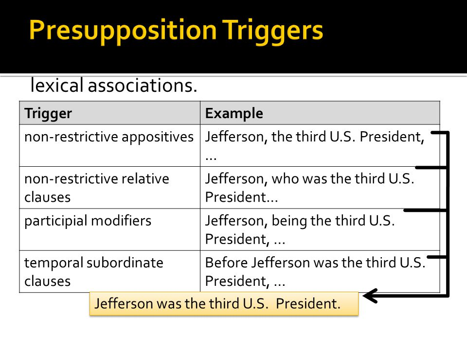 Many presuppositions have clear syntactic or lexical associations. TriggerExample non-restrictive appositivesJefferson, the third U.S. President, … no