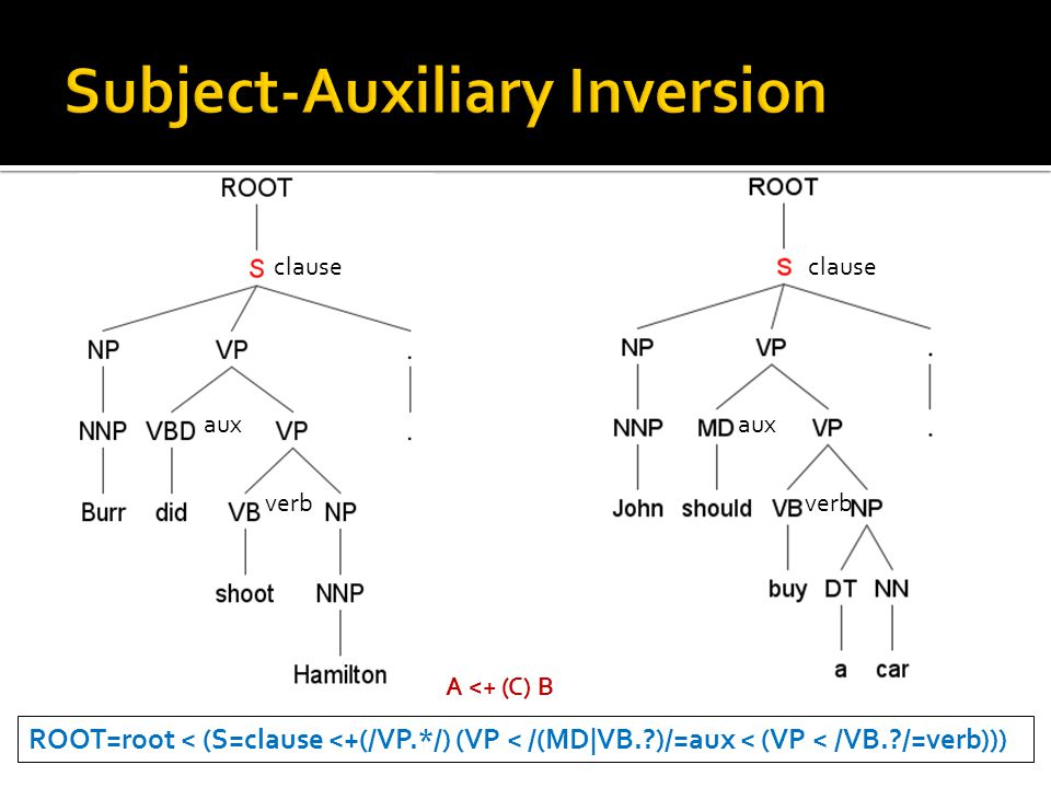 ROOT=root < (S=clause <+(/VP.*/) (VP < /(MD|VB. )/=aux < (VP < /VB. /=verb))) clause aux verb clause aux verb A <+ (C) B