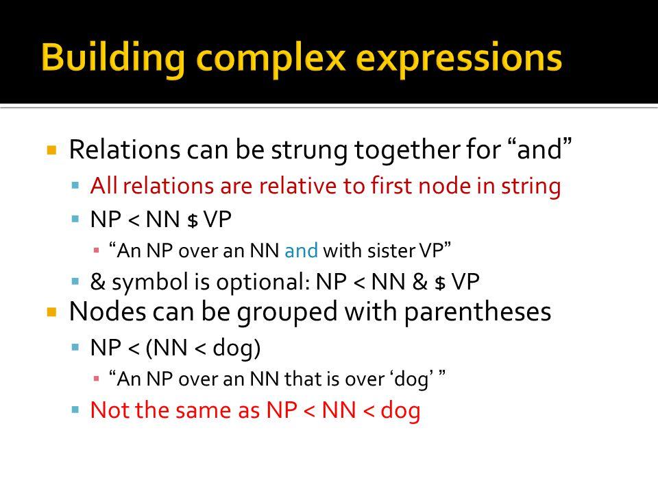  Ex: NP VBZ))  An NP both over an NN over 'dog' and with a sister VP headed by 'barks' under VBZ X NPVP NN dog VBZ barks