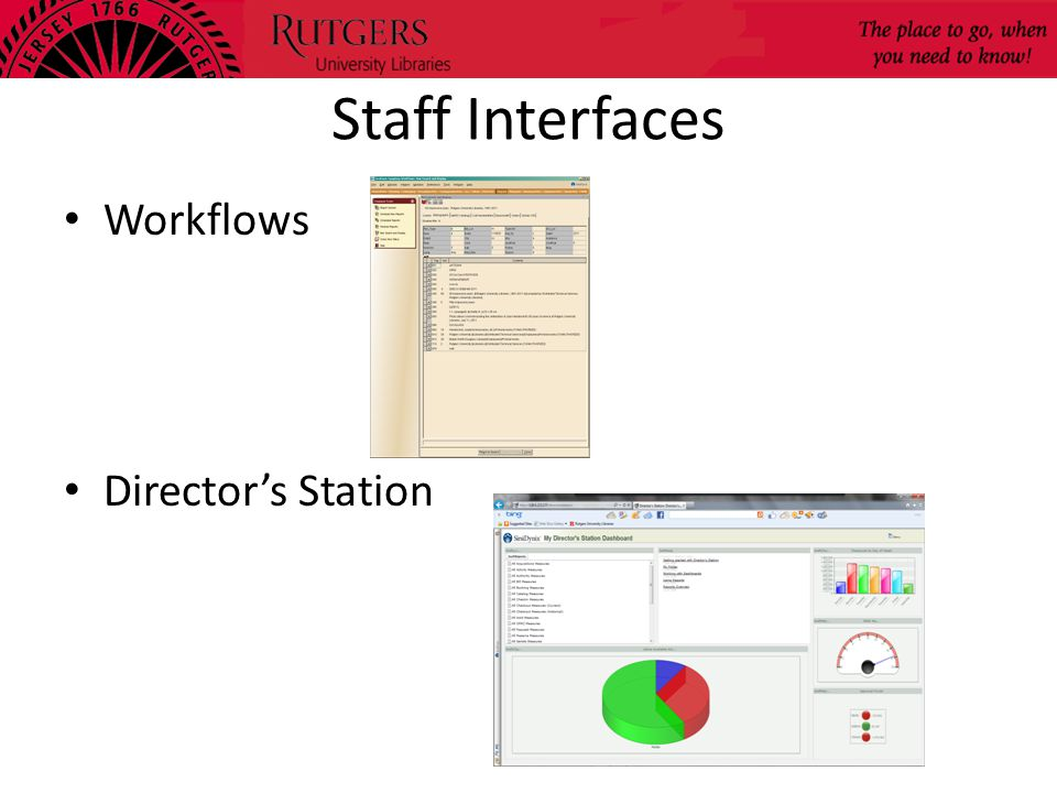 Staff Interfaces Workflows Director's Station
