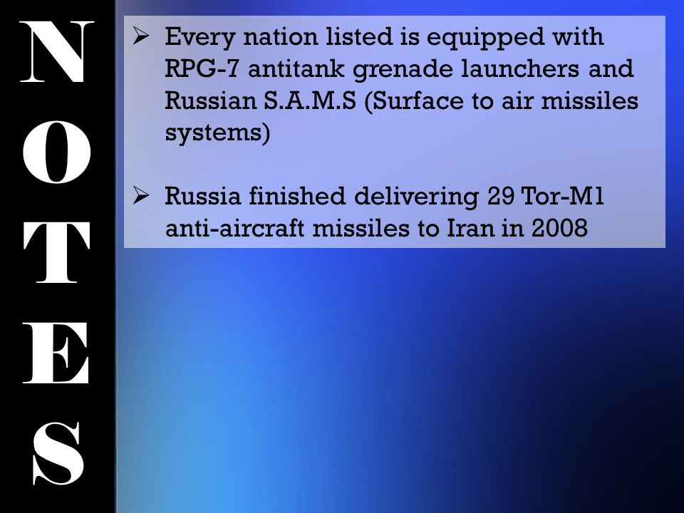 NOTESNOTES  Every nation listed is equipped with RPG-7 antitank grenade launchers and Russian S.A.M.S (Surface to air missiles systems)  Russia finished delivering 29 Tor-M1 anti-aircraft missiles to Iran in 2008