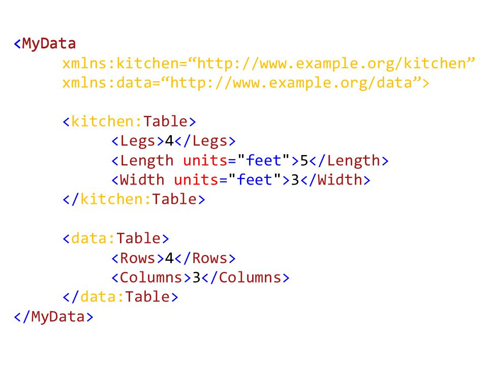 <MyData xmlns:kitchen= http://www.example.org/kitchen xmlns:data= http://www.example.org/data > 4 5 3 4 3 <MyData xmlns:kitchen= http://www.example.org/kitchen xmlns:data= http://www.example.org/data >