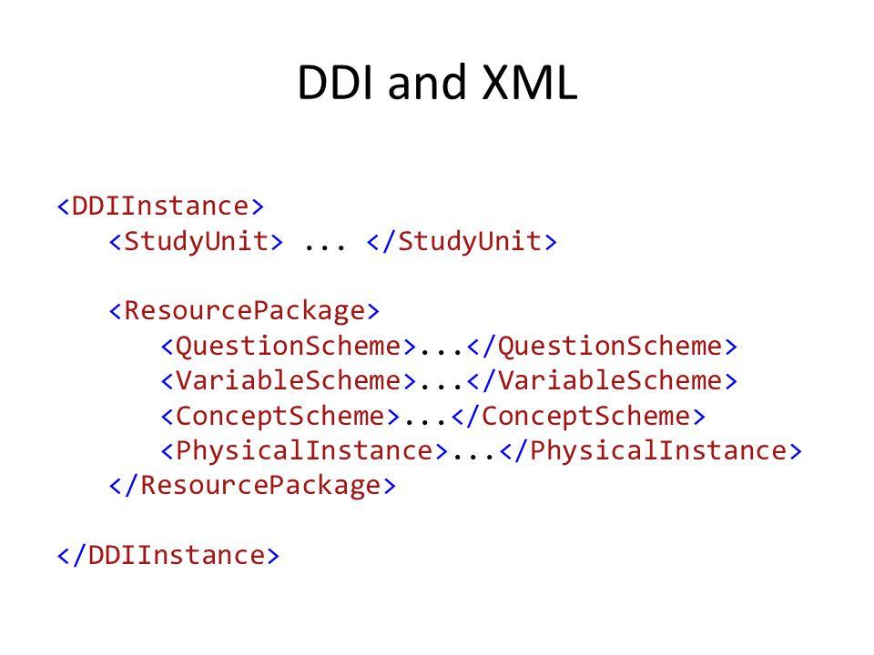 DDI and XML......
