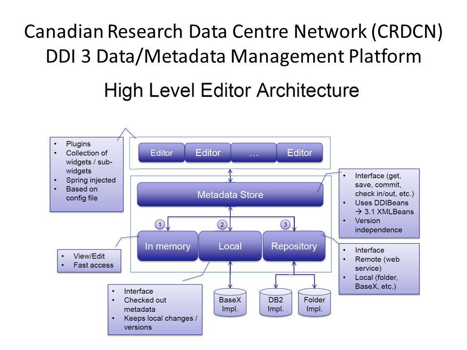 Canadian Research Data Centre Network (CRDCN) DDI 3 Data/Metadata Management Platform
