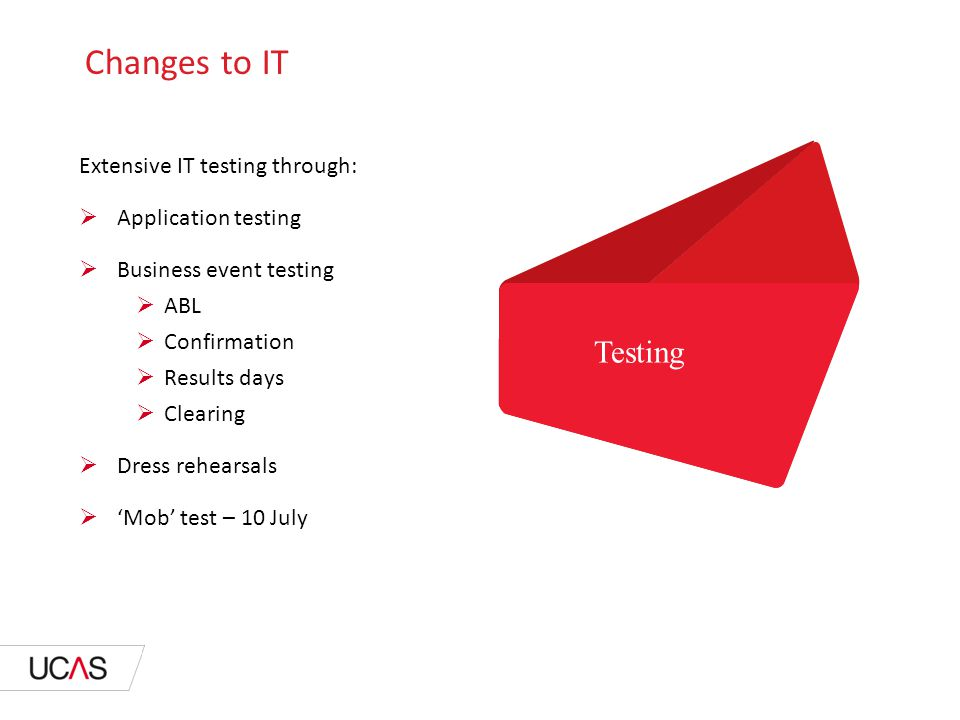 Changes to IT Extensive IT testing through:  Application testing  Business event testing  ABL  Confirmation  Results days  Clearing  Dress rehearsals  'Mob' test – 10 July Technology Strategy Testing