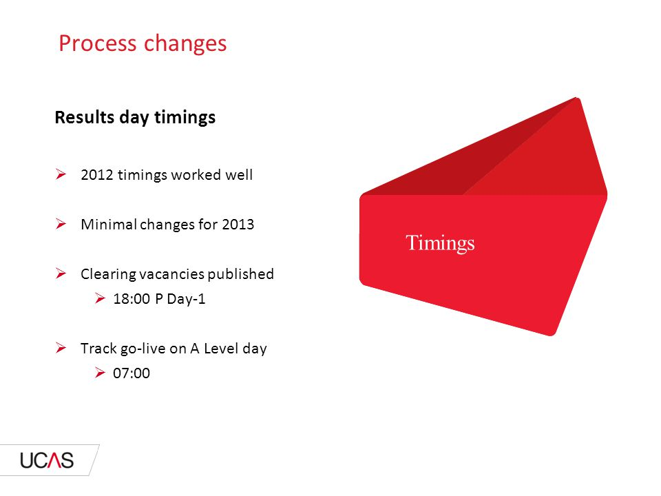 Process changes Results day timings  2012 timings worked well  Minimal changes for 2013  Clearing vacancies published  18:00 P Day-1  Track go-live on A Level day  07:00 Technology Strategy Timings