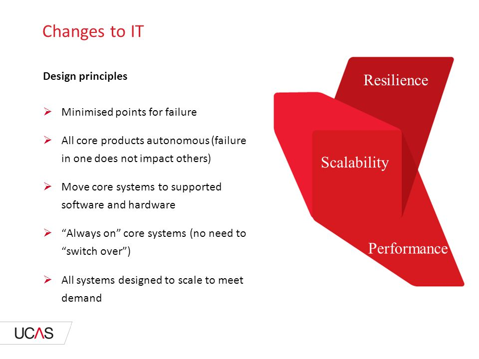 Changes to IT Scalability Resilience Performance Design principles  Minimised points for failure  All core products autonomous (failure in one does not impact others)  Move core systems to supported software and hardware  Always on core systems (no need to switch over )  All systems designed to scale to meet demand