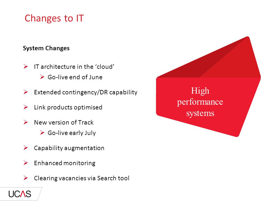 Changes to IT System Changes  IT architecture in the 'cloud'  Go-live end of June  Extended contingency/DR capability  Link products optimised  New version of Track  Go-live early July  Capability augmentation  Enhanced monitoring  Clearing vacancies via Search tool Technology Strategy High performance systems