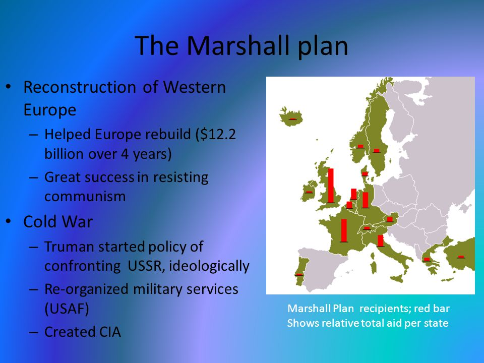 Cold War in Europe, 1948-53 Marshall Plan saved Western Europe First crisis of Cold War = Berlin Blockade – US, RAF airlifted 2.3 million tons of food, supplies on 278,000 flights to Berlin 1 Flight Every 30 Seconds!!!
