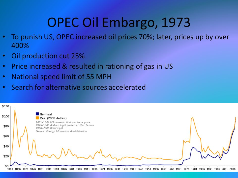 OPEC Oil Embargo, 1973 To punish US, OPEC increased oil prices 70%; later, prices up by over 400% Oil production cut 25% Price increased & resulted in rationing of gas in US National speed limit of 55 MPH Search for alternative sources accelerated