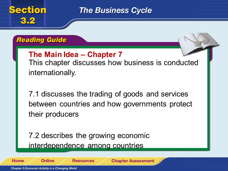 The Main Idea – Chapter 7 This chapter discusses how business is conducted internationally.