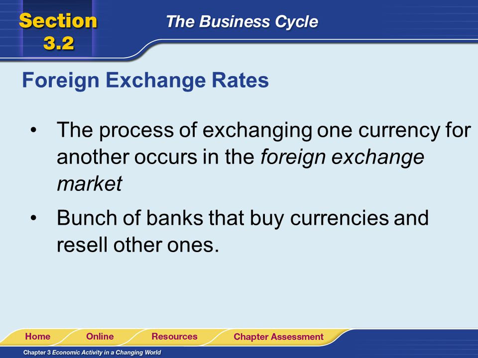 Foreign Exchange Rates The process of exchanging one currency for another occurs in the foreign exchange market Bunch of banks that buy currencies and resell other ones.