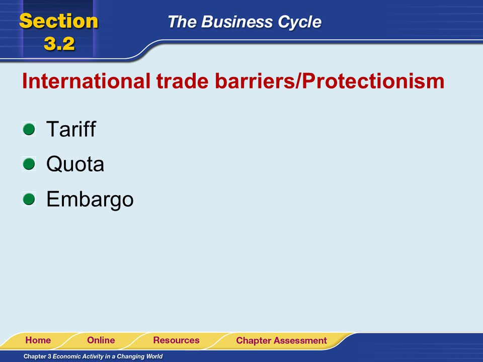 International trade barriers/Protectionism Tariff Quota Embargo