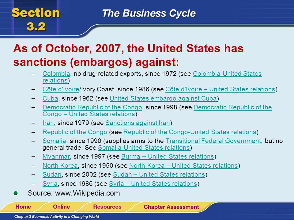 As of October, 2007, the United States has sanctions (embargos) against: –Colombia, no drug-related exports, since 1972 (see Colombia-United States relations)ColombiaColombia-United States relations –Côte d Ivoire/Ivory Coast, since 1986 (see Côte d Ivoire – United States relations)Côte d IvoireCôte d Ivoire – United States relations –Cuba, since 1962 (see United States embargo against Cuba)CubaUnited States embargo against Cuba –Democratic Republic of the Congo, since 1998 (see Democratic Republic of the Congo – United States relations)Democratic Republic of the CongoDemocratic Republic of the Congo – United States relations –Iran, since 1979 (see Sanctions against Iran)IranSanctions against Iran –Republic of the Congo (see Republic of the Congo-United States relations)Republic of the CongoRepublic of the Congo-United States relations –Somalia, since 1990 (supplies arms to the Transitional Federal Government, but no general trade.