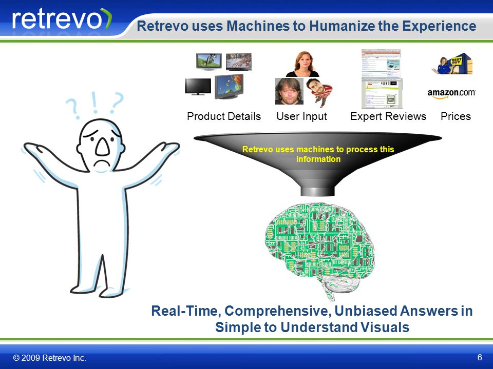 Retrevo uses Machines to Humanize the Experience © 2009 Retrevo Inc.