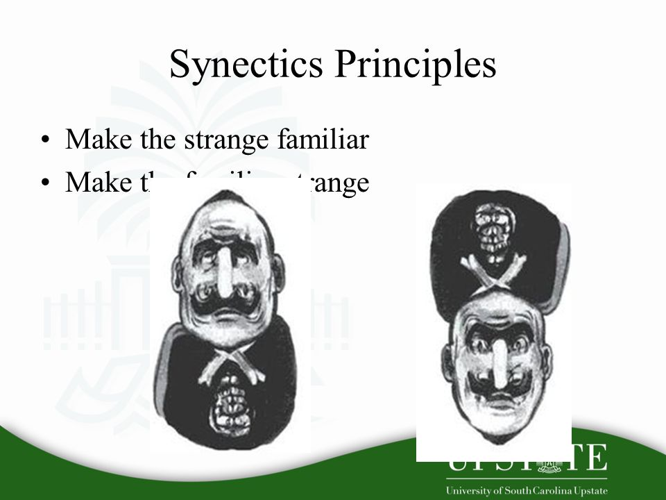Synectics Principles Make the strange familiar Make the familiar strange