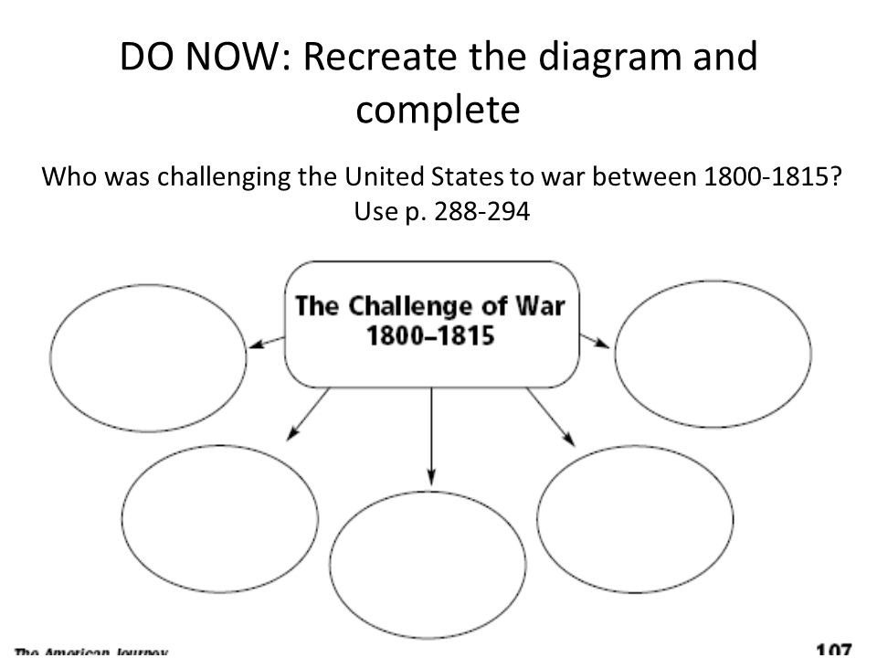  Define or identify these words based on what was just discussed:  Impressment  Neutral rights  Embargo  War Hawks  Stephen Decatur  Tecumseh  Essay Questions (yellow foldable) Study Guide Review