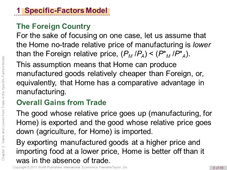 9 of 46 Copyright © 2011 Worth Publishers· International Economics· Feenstra/Taylor, 2/e.