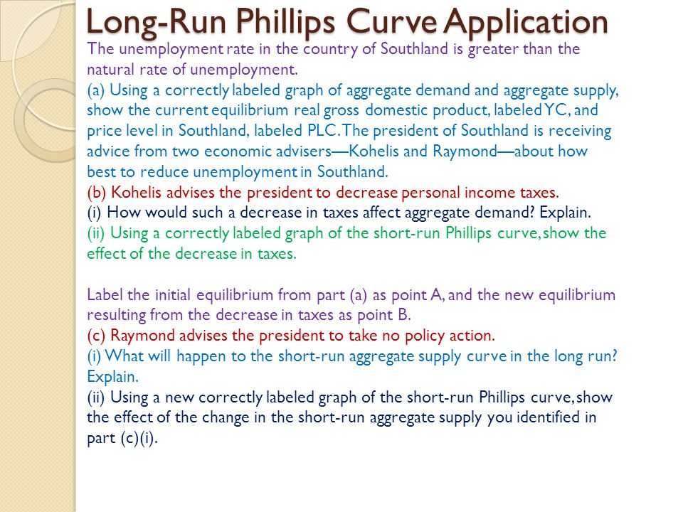 Long-Run Phillips Curve Application The unemployment rate in the country of Southland is greater than the natural rate of unemployment.