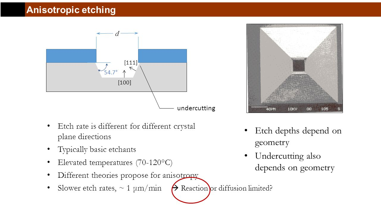 Anisotropic etching Etch depths depend on geometry Undercutting also depends on geometry Etch rate is different for different crystal plane directions Typically basic etchants Elevated temperatures (70-120°C) Different theories propose for anisotropy Slower etch rates, ~ 1 μm/min  Reaction or diffusion limited.